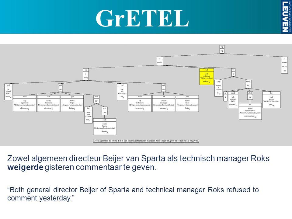 GrETEL Zowel algemeen directeur Beijer van Sparta als technisch manager Roks weigerde gisteren commentaar te geven.