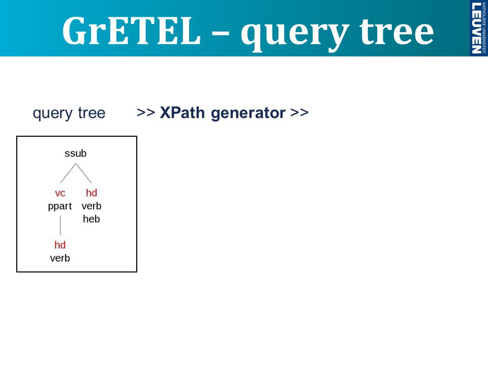 GrETEL – query tree query tree //node[@cat= ssub and node[@rel= vc and @cat= ppart and node[@rel= hd and @pos= verb ]] and node[@rel= hd and @pos= verb and @root= heb ]] XPath expression>> XPath generator >>