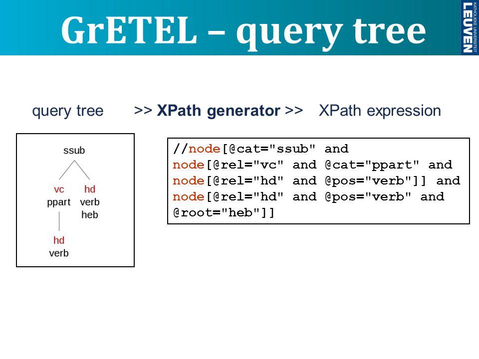 GrETEL – query tree query tree //node[@cat= ssub and node[@rel= vc and @cat= ppart and node[@rel= hd and @pos= verb ]] and node[@rel= hd and @pos= verb and @root= heb ]] XPath expression>> XPath generator >>