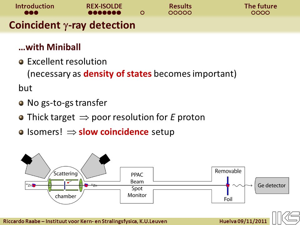 Riccardo Raabe – Instituut voor Kern- en Stralingsfysica, K.U.Leuven Huelva 09/11/2011 IntroductionREX-ISOLDEResultsThe future Coincident  -ray detection …with Miniball Excellent resolution (necessary as density of states becomes important) but No gs-to-gs transfer Thick target  poor resolution for E proton Isomers.