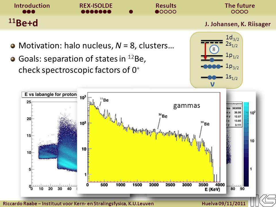 Riccardo Raabe – Instituut voor Kern- en Stralingsfysica, K.U.Leuven Huelva 09/11/2011 IntroductionREX-ISOLDEResultsThe future 1d 3/2 2s 1/2 ν 8 1s 1/2 1p 1/2 1p 3/2 11 Be+d J.