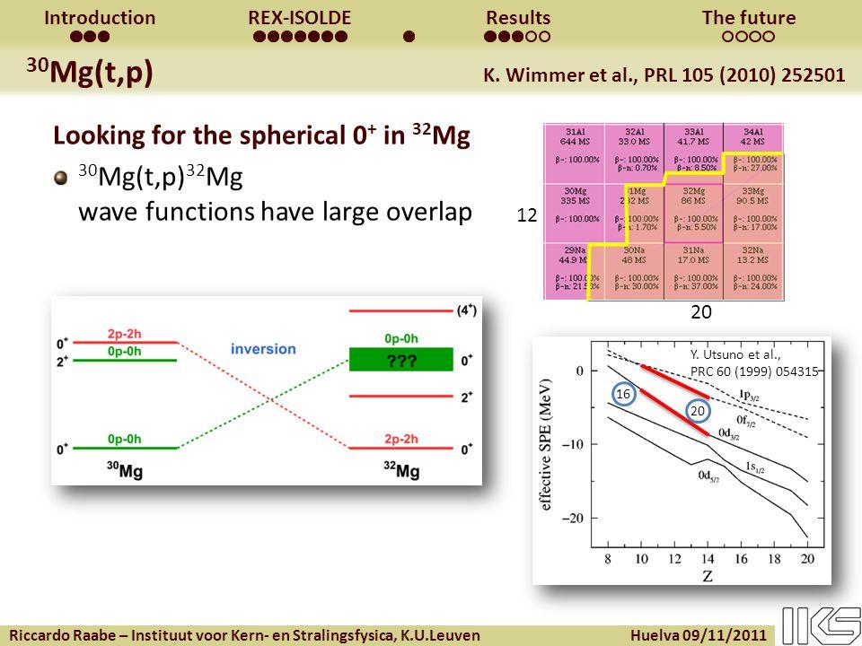 Riccardo Raabe – Instituut voor Kern- en Stralingsfysica, K.U.Leuven Huelva 09/11/2011 IntroductionREX-ISOLDEResultsThe future 30 Mg(t,p) K.