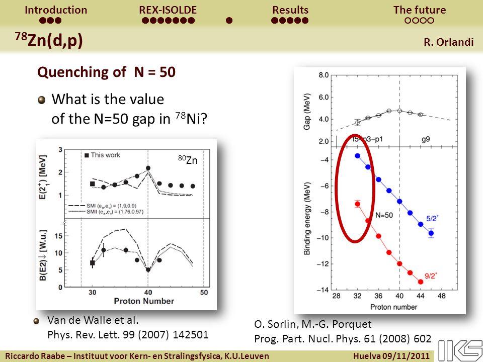 Riccardo Raabe – Instituut voor Kern- en Stralingsfysica, K.U.Leuven Huelva 09/11/2011 IntroductionREX-ISOLDEResultsThe future 78 Zn(d,p) R.