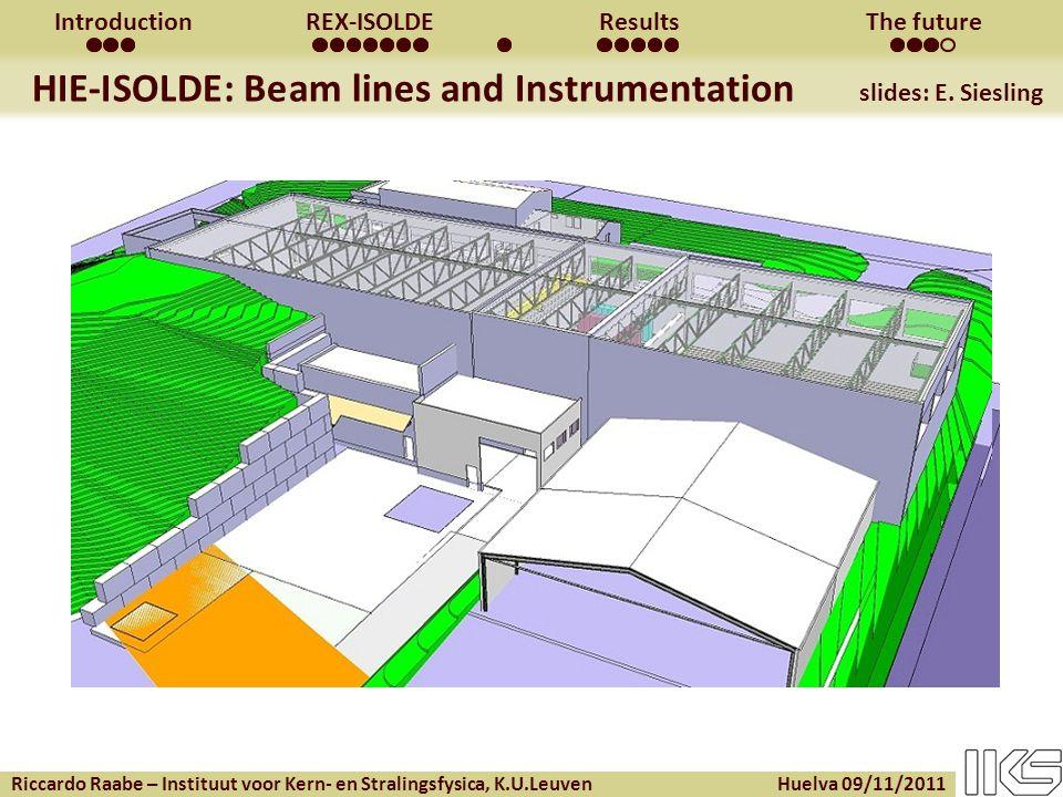 Riccardo Raabe – Instituut voor Kern- en Stralingsfysica, K.U.Leuven Huelva 09/11/2011 IntroductionREX-ISOLDEResultsThe future HIE-ISOLDE: Beam lines and Instrumentation slides: E.