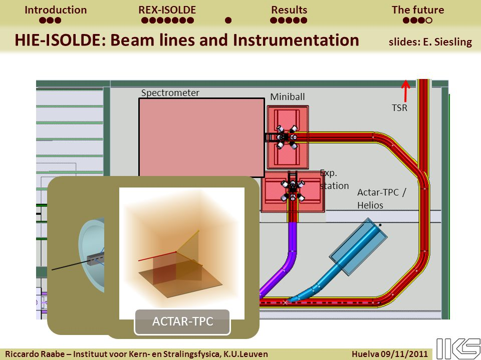 Riccardo Raabe – Instituut voor Kern- en Stralingsfysica, K.U.Leuven Huelva 09/11/2011 IntroductionREX-ISOLDEResultsThe future Miniball Actar-TPC / Helios TSR Spectrometer Exp.