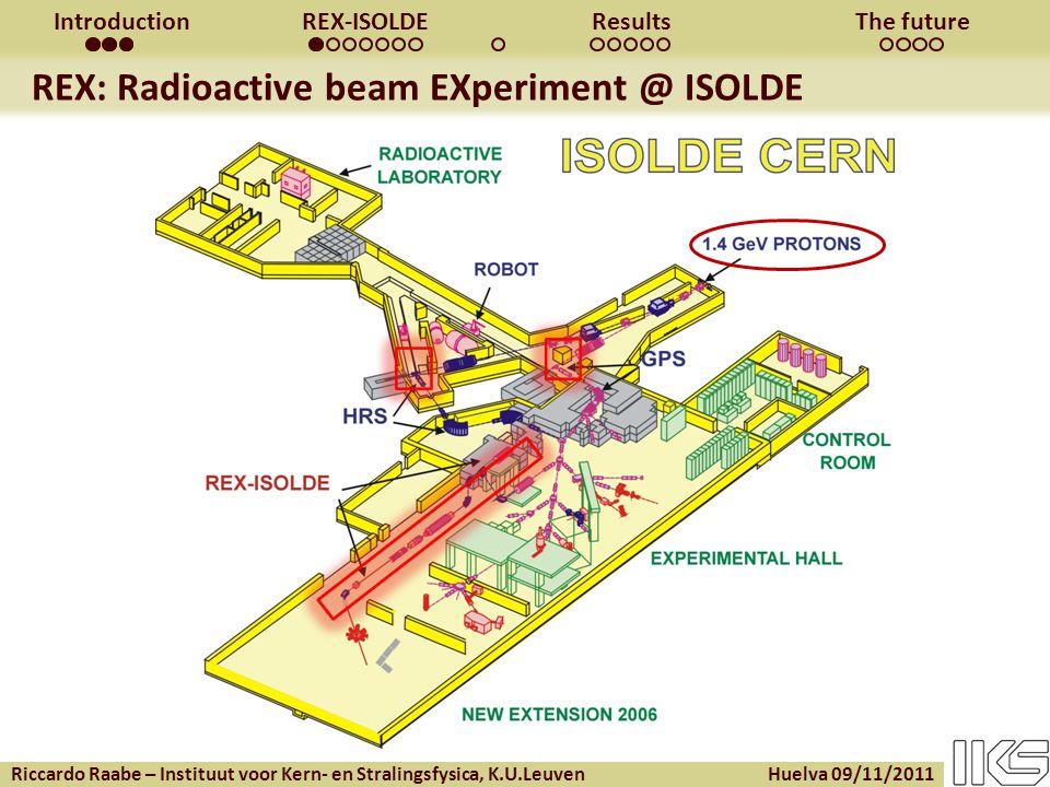 Riccardo Raabe – Instituut voor Kern- en Stralingsfysica, K.U.Leuven Huelva 09/11/2011 IntroductionREX-ISOLDEResultsThe future REX: Radioactive beam EXperiment @ ISOLDE
