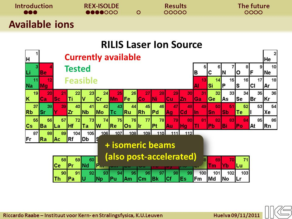 Riccardo Raabe – Instituut voor Kern- en Stralingsfysica, K.U.Leuven Huelva 09/11/2011 IntroductionREX-ISOLDEResultsThe future Available ions Currently available Tested Feasible RILIS Laser Ion Source + isomeric beams (also post-accelerated)