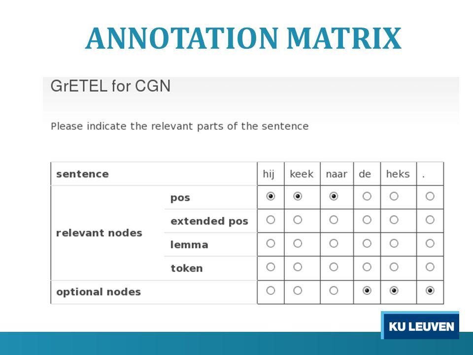 ANNOTATION MATRIX