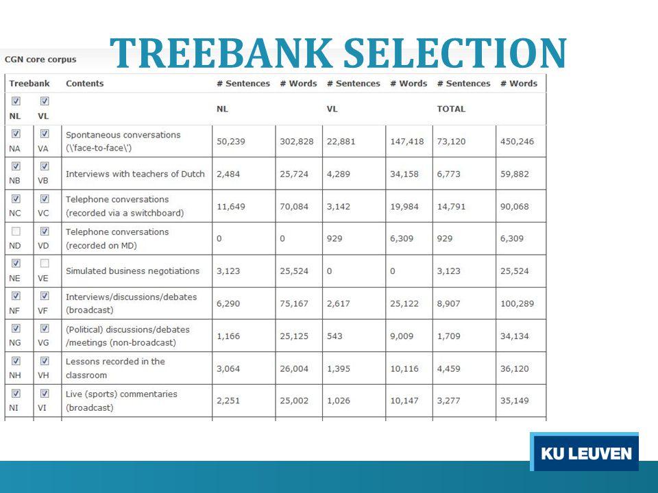 TREEBANK SELECTION
