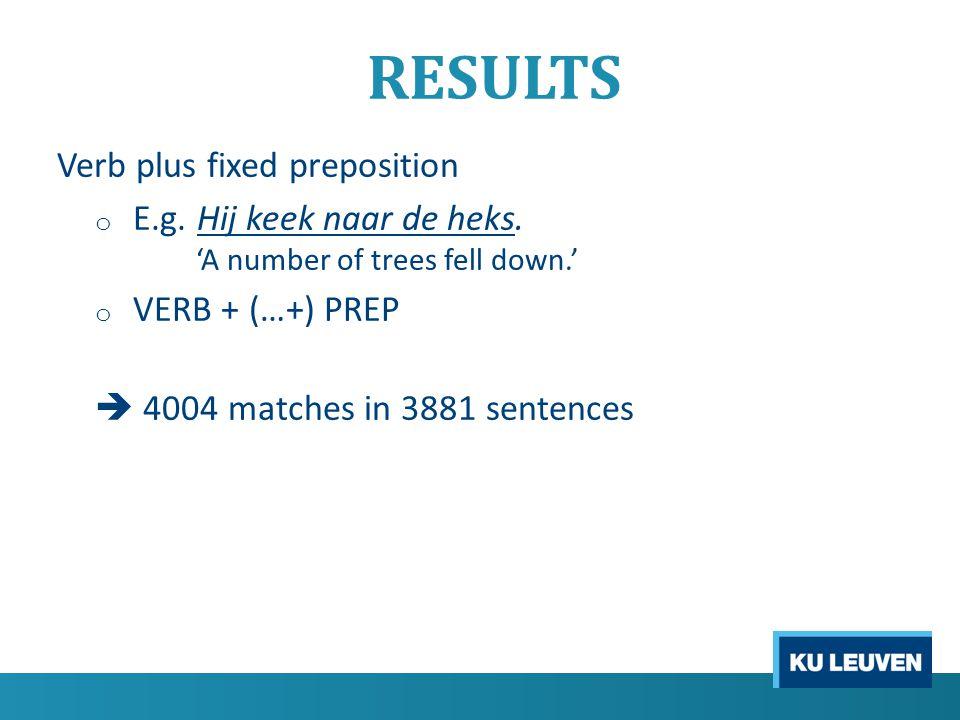 RESULTS Verb plus fixed preposition o E.g. Hij keek naar de heks.