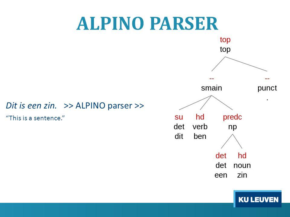 """ALPINO PARSER Dit is een zin. >> ALPINO parser >> """"This is a sentence."""""""