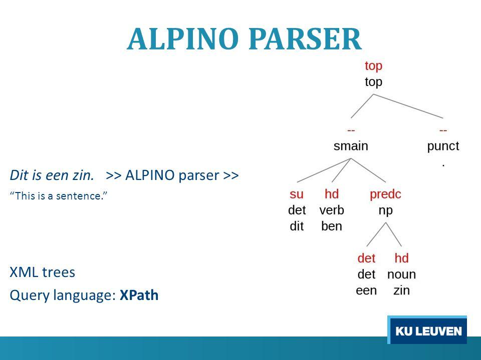 ALPINO PARSER Dit is een zin.