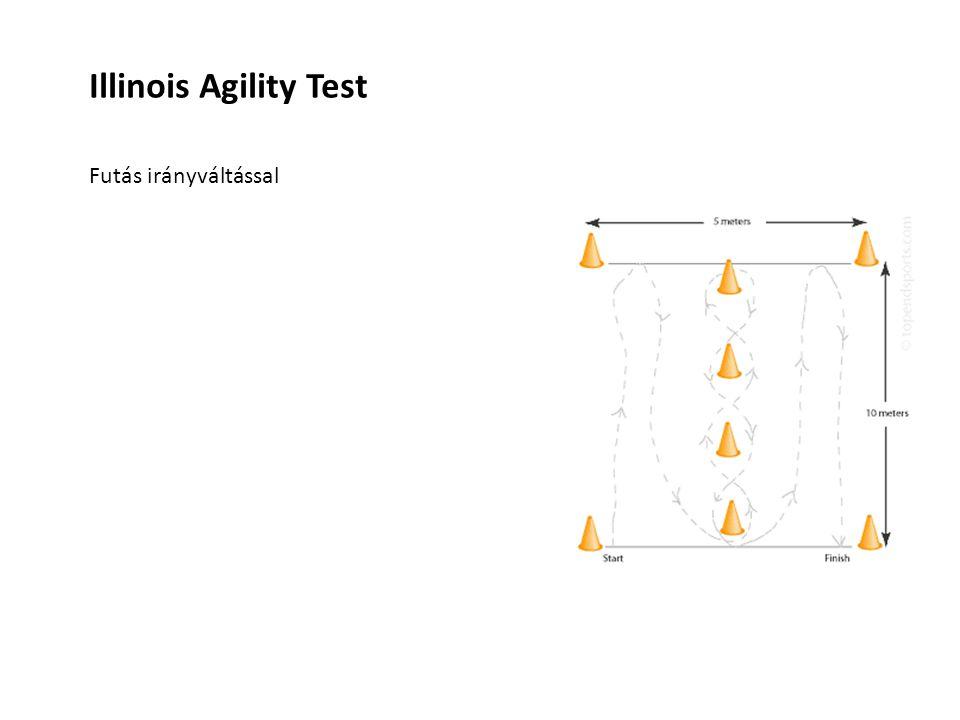 Illinois Agility Test Futás irányváltással