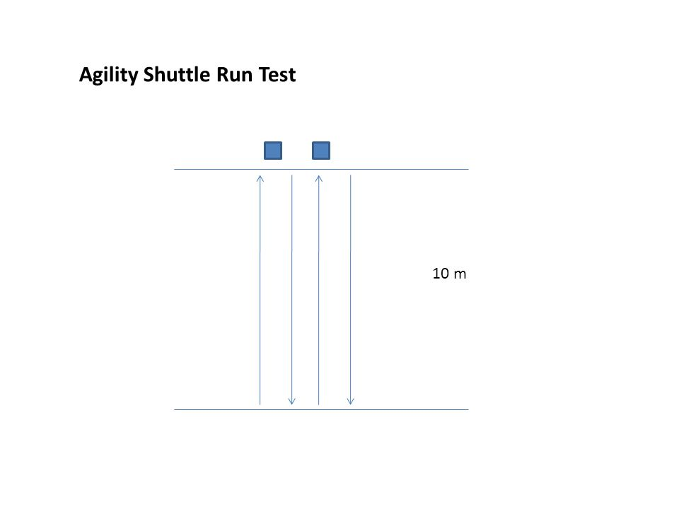 Agility Shuttle Run Test 10 m