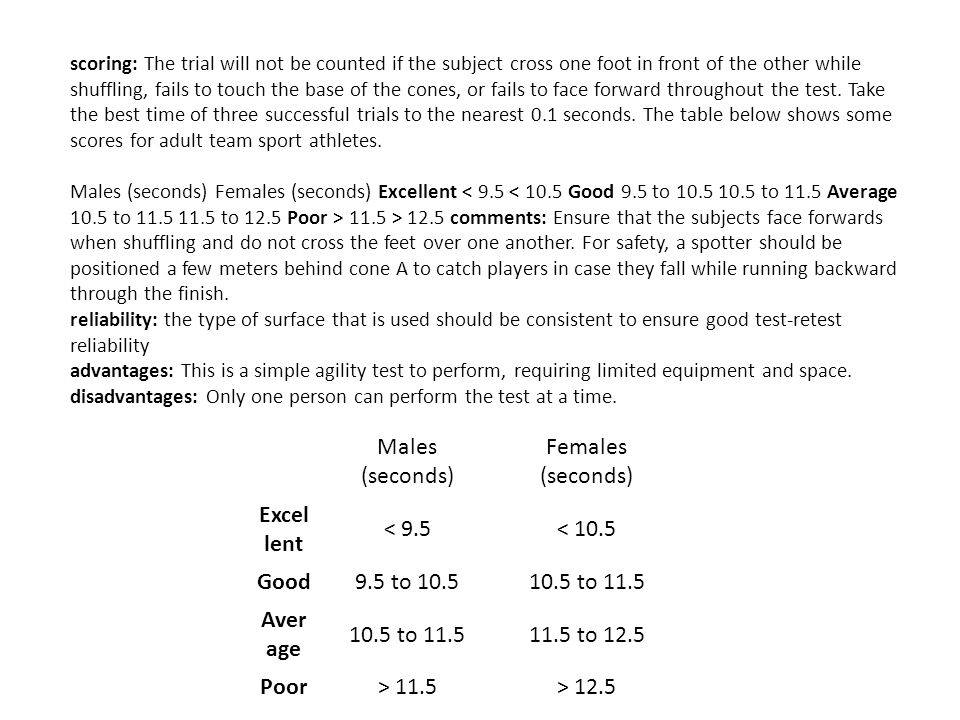 Males (seconds) Females (seconds) Excel lent < 9.5< 10.5 Good9.5 to 10.510.5 to 11.5 Aver age 10.5 to 11.511.5 to 12.5 Poor> 11.5> 12.5 scoring: The t
