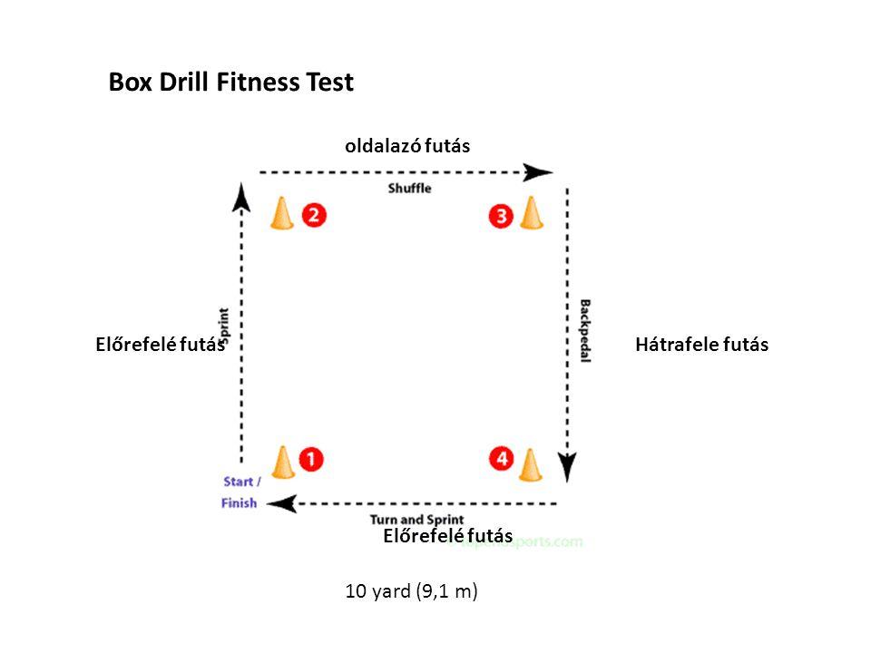 Box Drill Fitness Test Előrefelé futás oldalazó futás Hátrafele futás Előrefelé futás 10 yard (9,1 m)