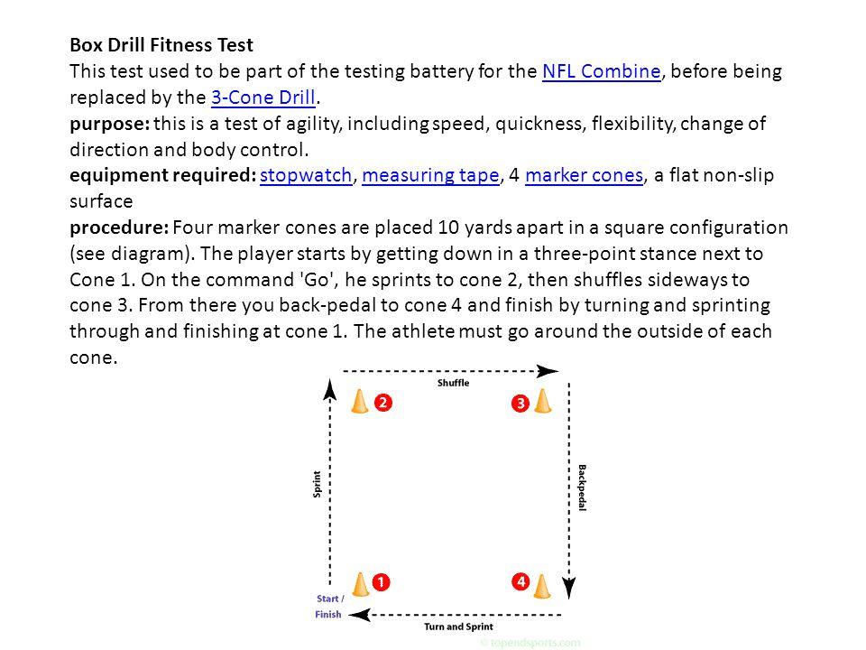 Box Drill Fitness Test This test used to be part of the testing battery for the NFL Combine, before being replaced by the 3-Cone Drill.NFL Combine3-Co