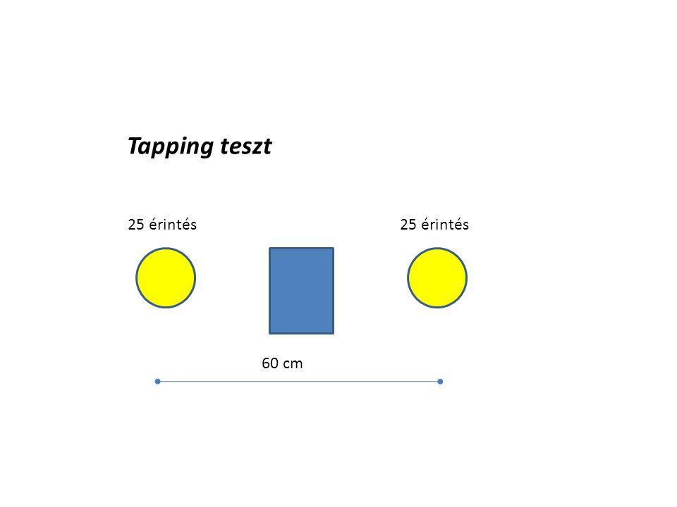 Tapping teszt 60 cm 25 érintés