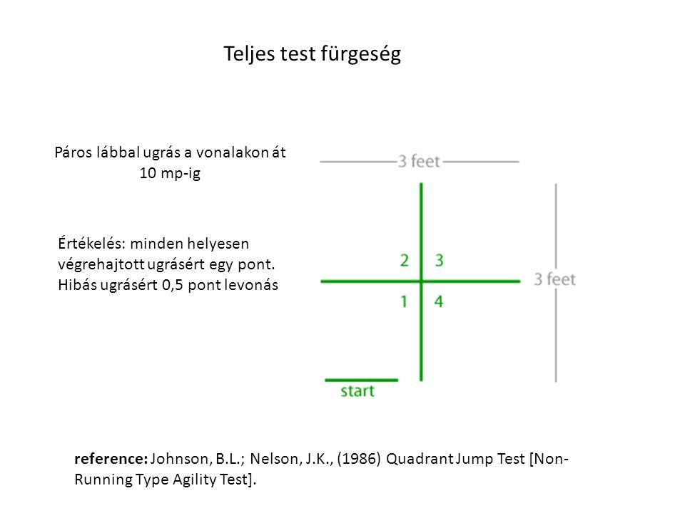 Teljes test fürgeség Páros lábbal ugrás a vonalakon át 10 mp-ig reference: Johnson, B.L.; Nelson, J.K., (1986) Quadrant Jump Test [Non- Running Type Agility Test].