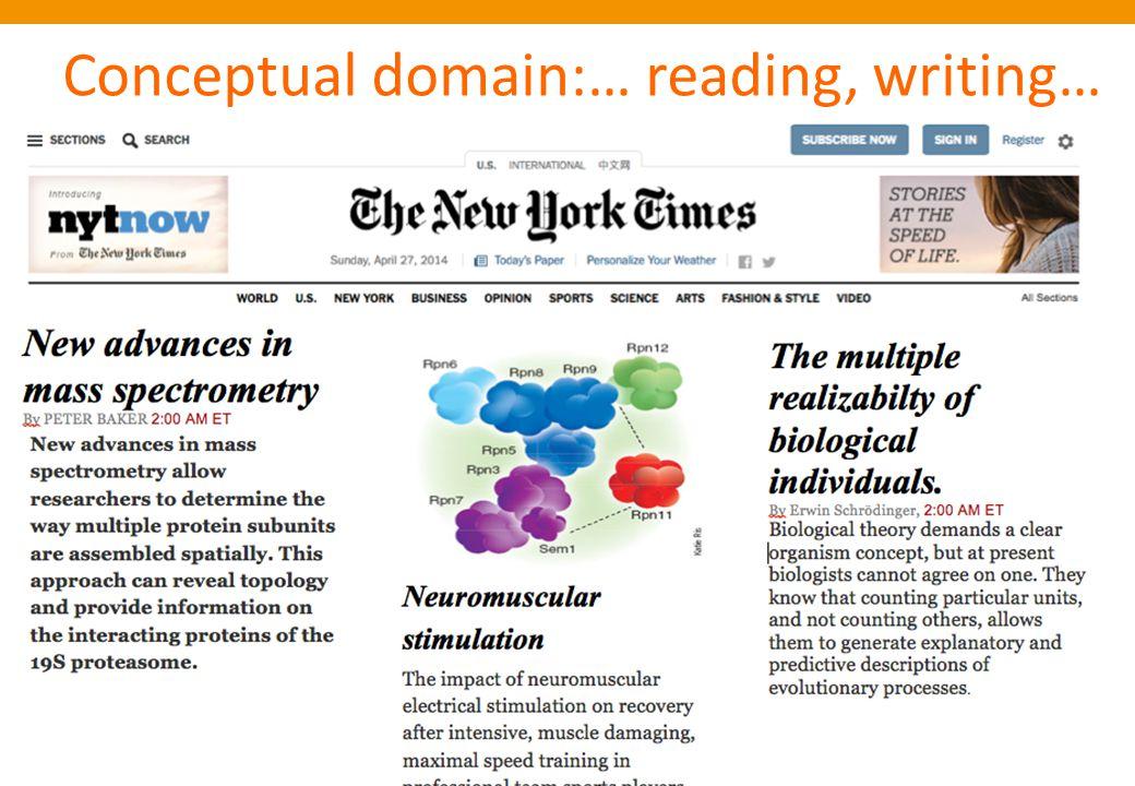 8 Conceptual domain:… language…