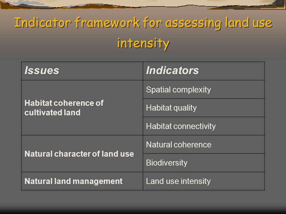 Indicator framework for assessing land use intensity IssuesIndicators Habitat coherence of cultivated land Spatial complexity Habitat quality Habitat