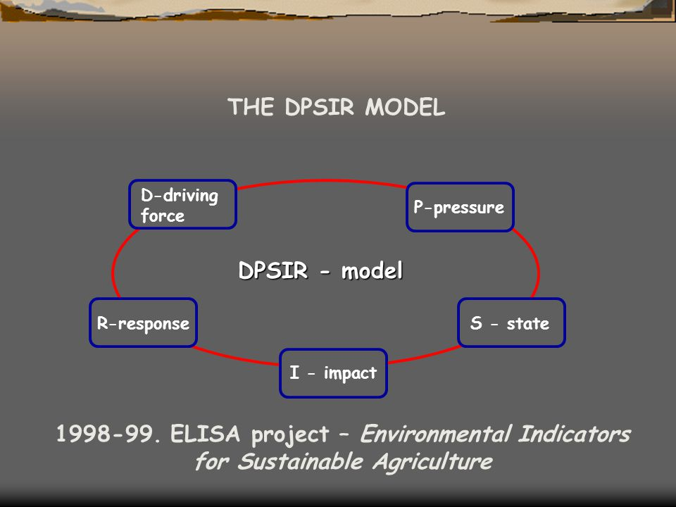 The objectives 1.suggest a set of indicators for land use assessment, and 2.