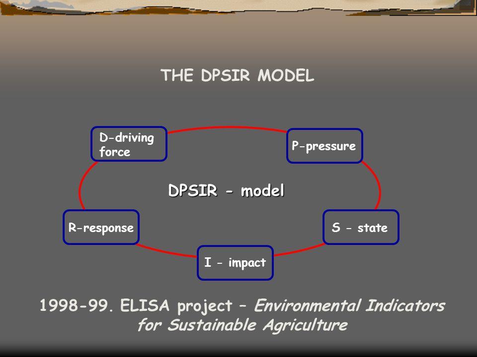 THE DPSIR MODEL 1998-99.