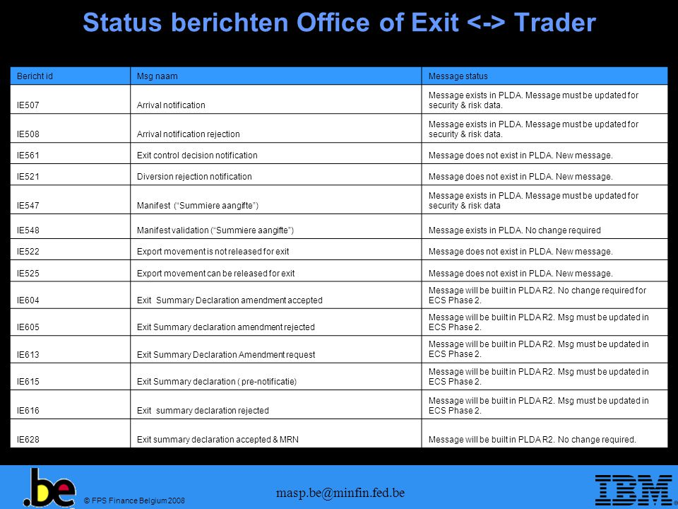 © FPS Finance Belgium 2008 masp.be@minfin.fed.be Status berichten Office of Exit Trader Bericht idMsg naamMessage status IE507Arrival notification Mes