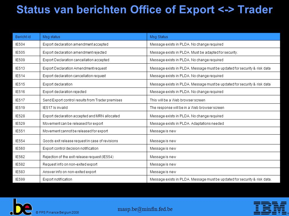 © FPS Finance Belgium 2008 masp.be@minfin.fed.be Status van berichten Office of Export Trader Bericht idMsg statusMsg Status IE504Export declaration a