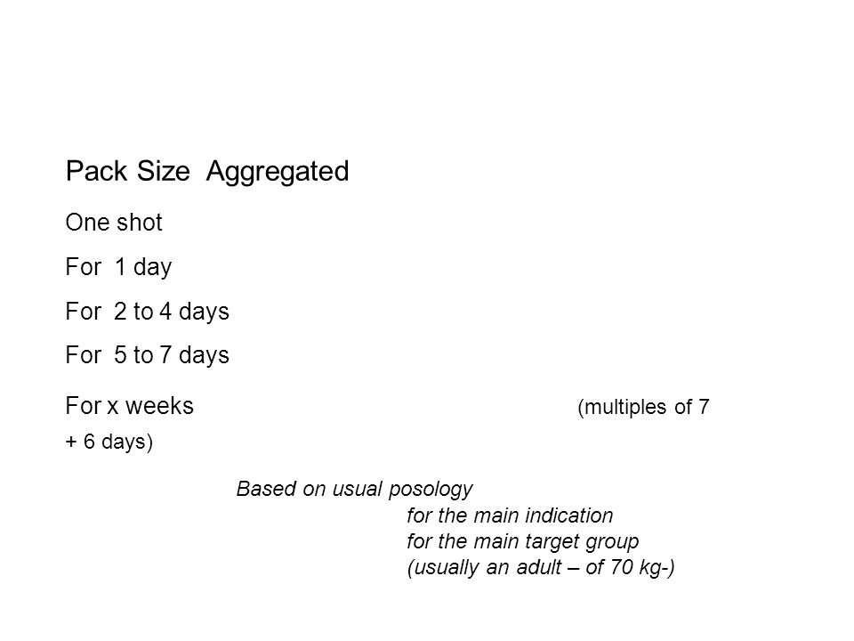 Pack Size Aggregated One shot For 1 day For 2 to 4 days For 5 to 7 days For x weeks (multiples of days) Based on usual posology for the main indication for the main target group (usually an adult – of 70 kg-)