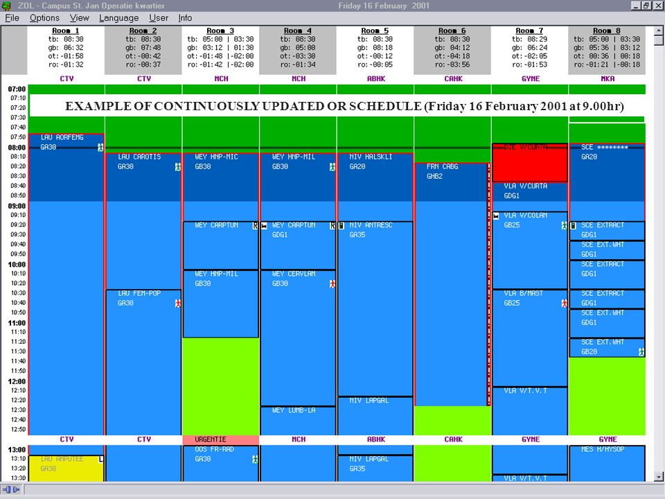EXAMPLE OF CONTINUOUSLY UPDATED OR SCHEDULE (Friday 16 February 2001 at 9.00hr)