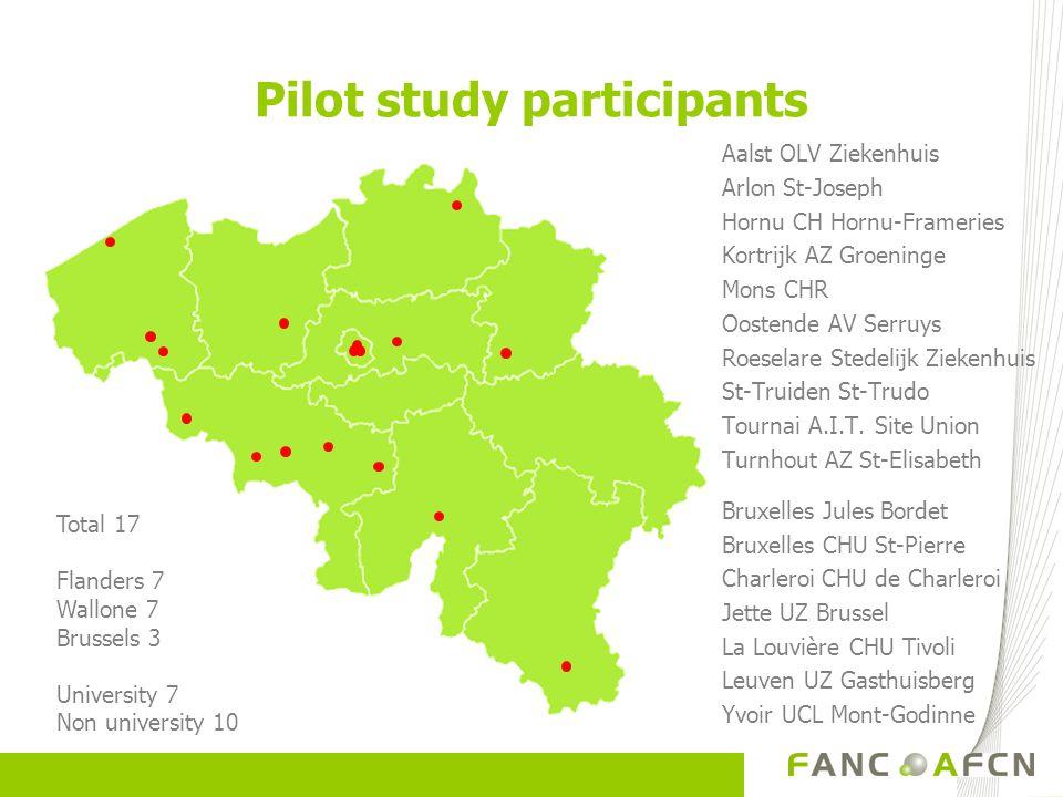 Pilot study participants Aalst OLV Ziekenhuis Arlon St-Joseph Hornu CH Hornu-Frameries Kortrijk AZ Groeninge Mons CHR Oostende AV Serruys Roeselare Stedelijk Ziekenhuis St-Truiden St-Trudo Tournai A.I.T.