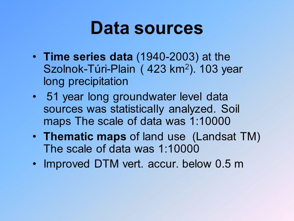 Data sources Time series data (1940-2003) at the Szolnok-Túri-Plain ( 423 km 2 ). 103 year long precipitation 51 year long groundwater level data sour