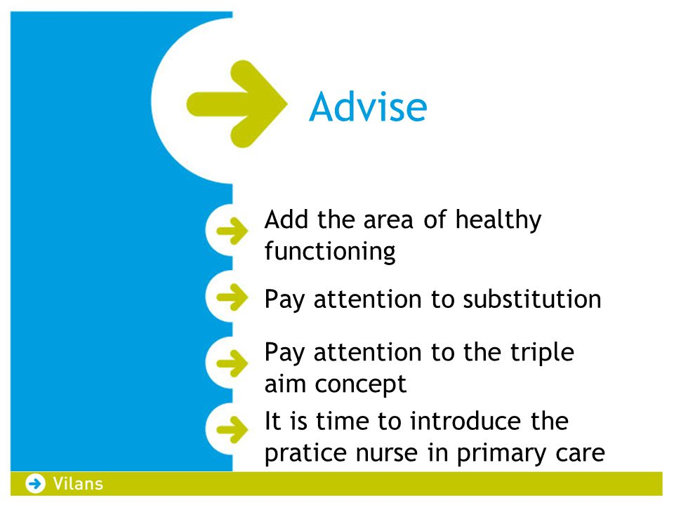 Advise Pay attention to substitution Pay attention to the triple aim concept Add the area of healthy functioning It is time to introduce the pratice n