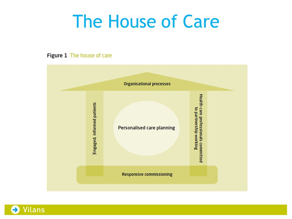 The House of Care