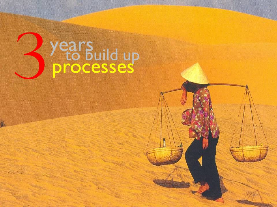 3 years processes to build up