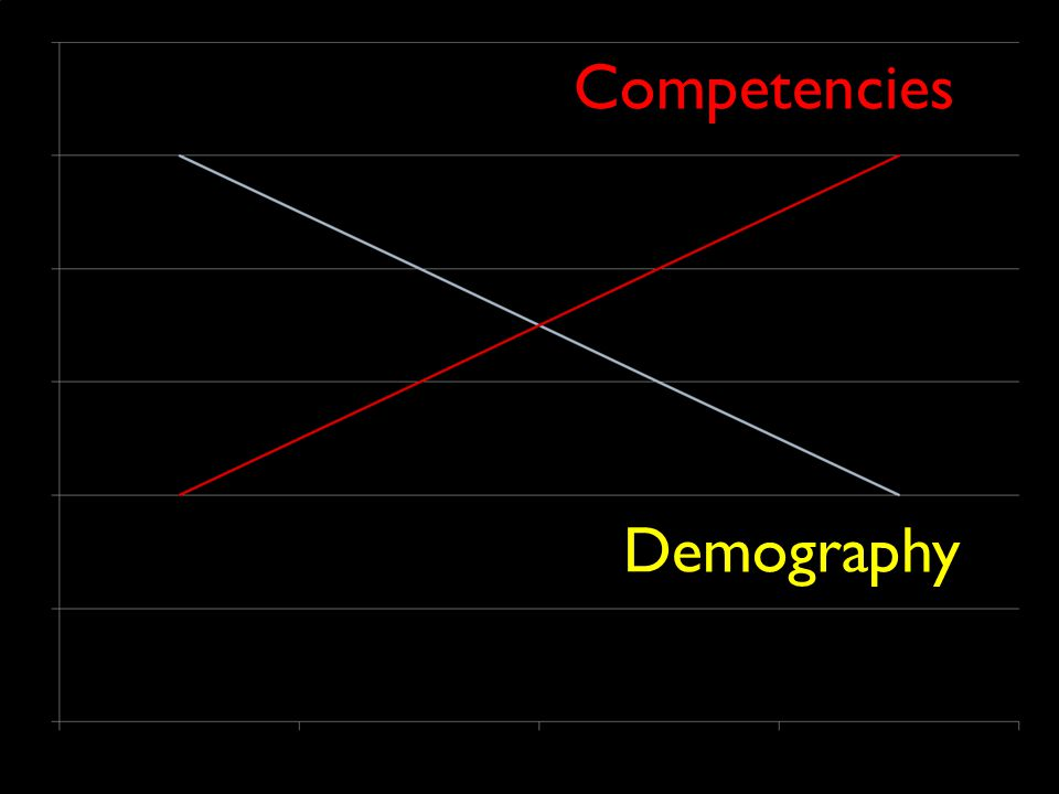 Demography Competencies