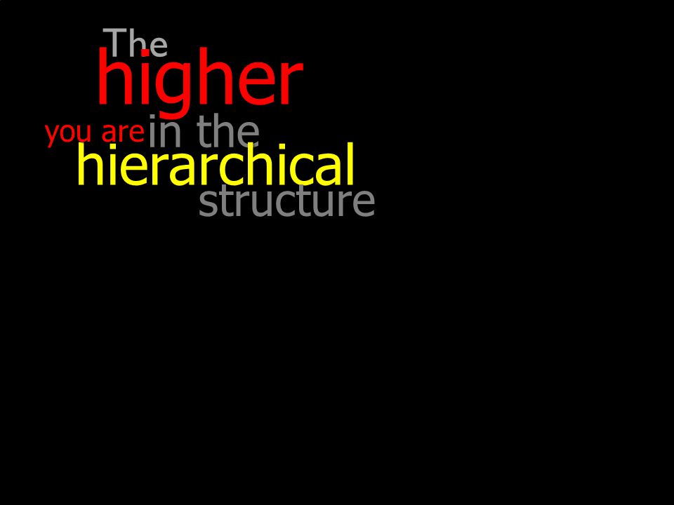 The higher higher in the in the hierarchical hierarchical structure you are you are
