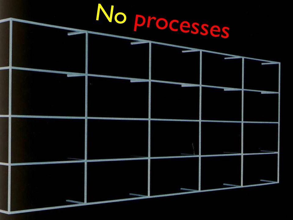 No processes