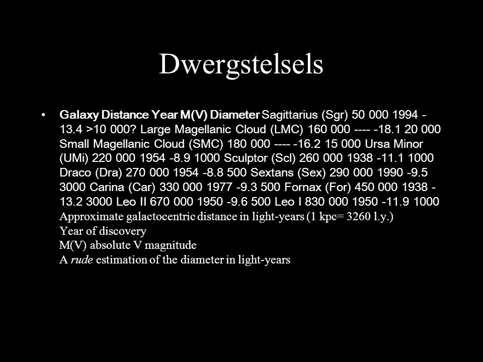 Dwergstelsels Galaxy Distance Year M(V) Diameter Sagittarius (Sgr) 50 000 1994 - 13.4 >10 000? Large Magellanic Cloud (LMC) 160 000 ---- -18.1 20 000