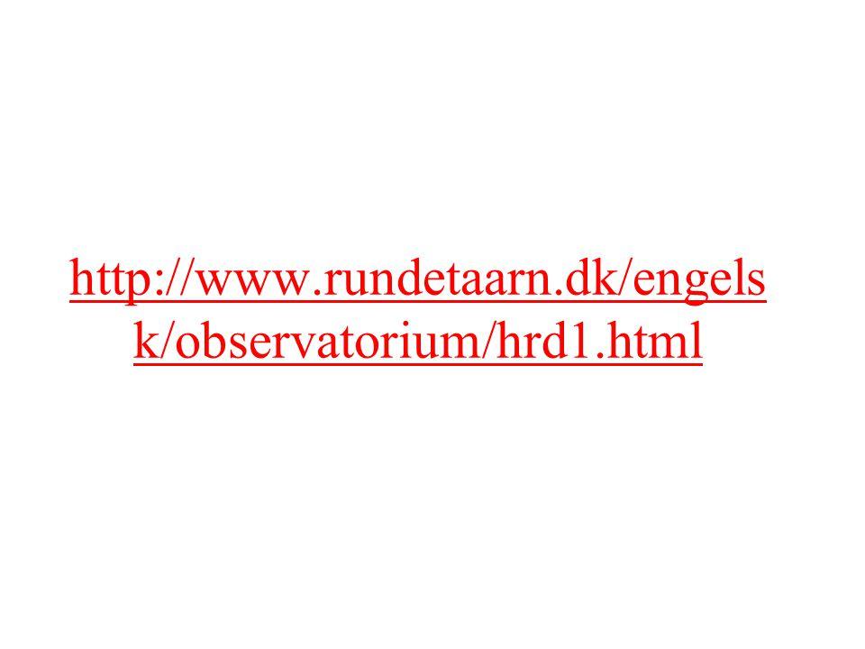http://www.rundetaarn.dk/engels k/observatorium/hrd1.html