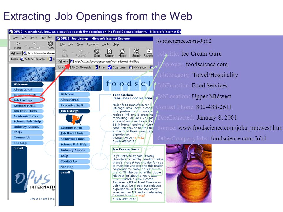Extracting Job Openings from the Web foodscience.com-Job2 JobTitle: Ice Cream Guru Employer: foodscience.com JobCategory: Travel/Hospitality JobFunction: Food Services JobLocation: Upper Midwest Contact Phone: DateExtracted: January 8, 2001 Source:   OtherCompanyJobs: foodscience.com-Job1