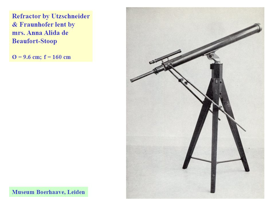 Refractor by Utzschneider & Fraunhofer lent by mrs.