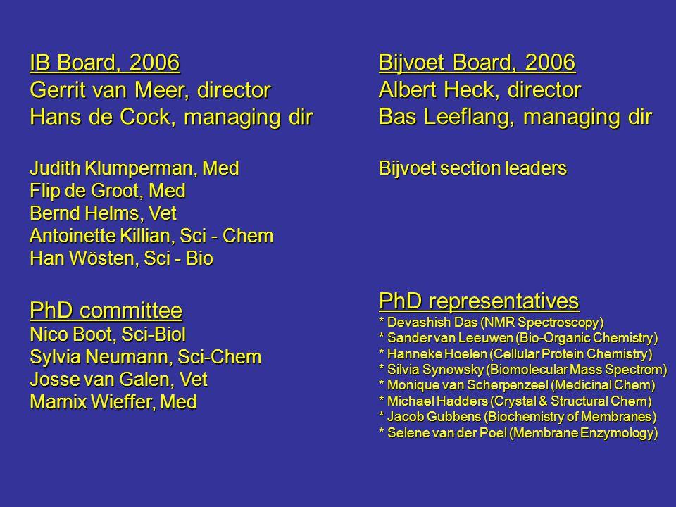 IB Board, 2006 Gerrit van Meer, director Hans de Cock, managing dir Judith Klumperman, Med Flip de Groot, Med Bernd Helms, Vet Antoinette Killian, Sci - Chem Han Wösten, Sci - Bio PhD committee Nico Boot, Sci-Biol Sylvia Neumann, Sci-Chem Josse van Galen, Vet Marnix Wieffer, Med Bijvoet Board, 2006 Albert Heck, director Bas Leeflang, managing dir Bijvoet section leaders PhD representatives * Devashish Das (NMR Spectroscopy) * Sander van Leeuwen (Bio-Organic Chemistry) * Hanneke Hoelen (Cellular Protein Chemistry) * Silvia Synowsky (Biomolecular Mass Spectrom) * Monique van Scherpenzeel (Medicinal Chem) * Michael Hadders (Crystal & Structural Chem) * Jacob Gubbens (Biochemistry of Membranes) * Selene van der Poel (Membrane Enzymology)