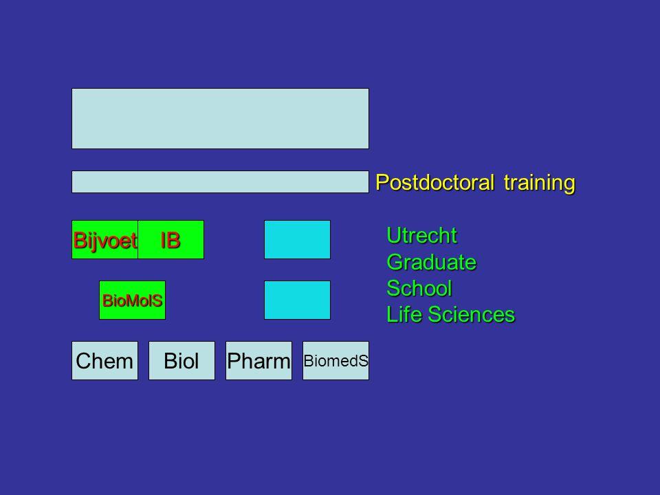 ChemBiolPharm BiomedS BioMolS BijvoetIB UtrechtGraduateSchool Life Sciences Postdoctoral training
