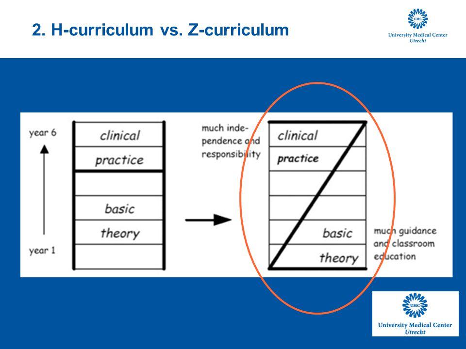 2. H-curriculum vs. Z-curriculum