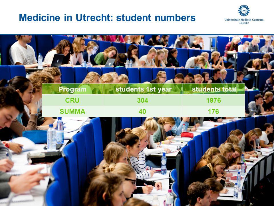 Medicine in Utrecht: student numbers Program students 1st year students total CRU3041976 SUMMA40176