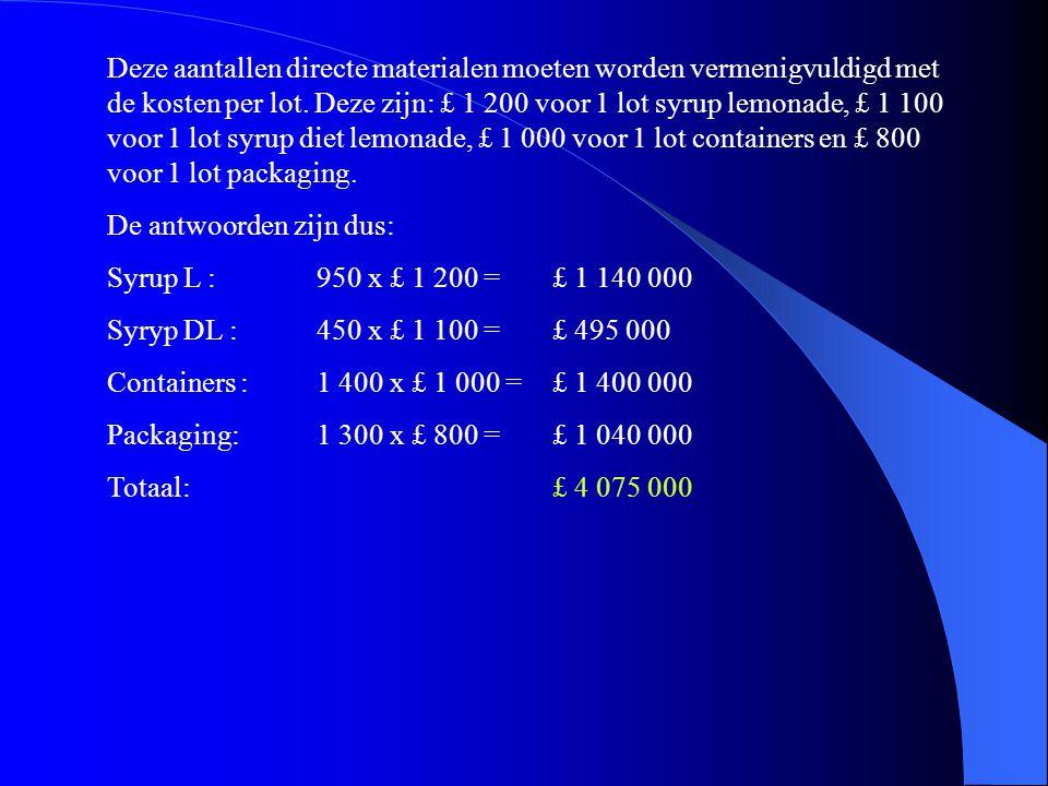 Deze aantallen directe materialen moeten worden vermenigvuldigd met de kosten per lot. Deze zijn: £ 1 200 voor 1 lot syrup lemonade, £ 1 100 voor 1 lo