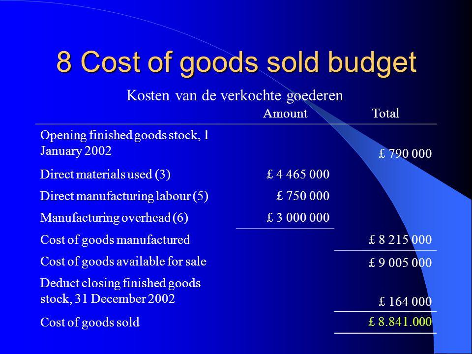 8 Cost of goods sold budget Kosten van de verkochte goederen AmountTotal Opening finished goods stock, 1 January 2002 £ 790 000 Direct materials used