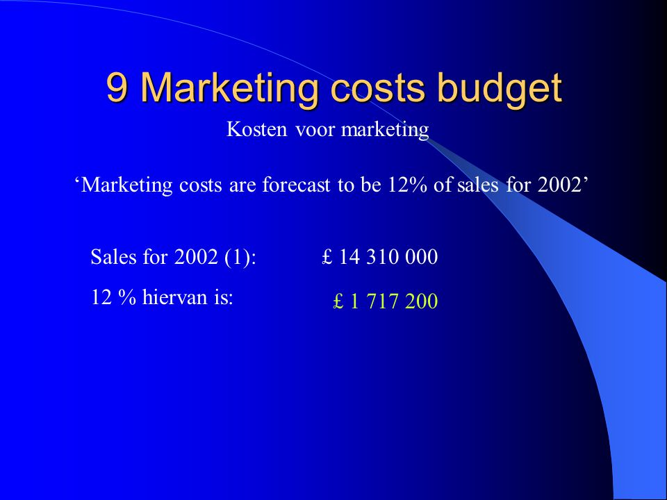 9 Marketing costs budget 'Marketing costs are forecast to be 12% of sales for 2002' Kosten voor marketing Sales for 2002 (1): 12 % hiervan is: £ 14 310 000 £ 1 717 200